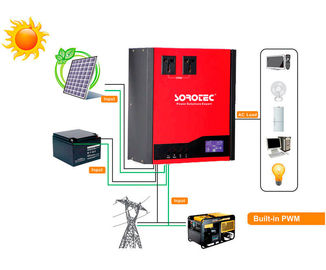 China Full Automatically 1000Va 720W Off Grid Solar Power Inverter for Computer factory