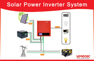 China Solar Power Systems Sine Wave Solar Power Inverters 1000-2000VA supplier