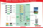 Stable / Reliable Hybrid Solar System Single Phase For Outdoor Telecom Base Station