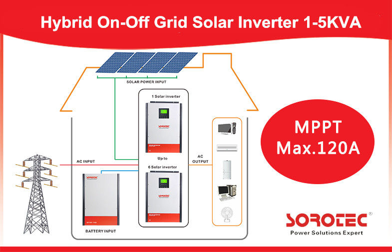 China 4kva Solar Power Inverters , solar based inverter with 80A MPPT Controller factory