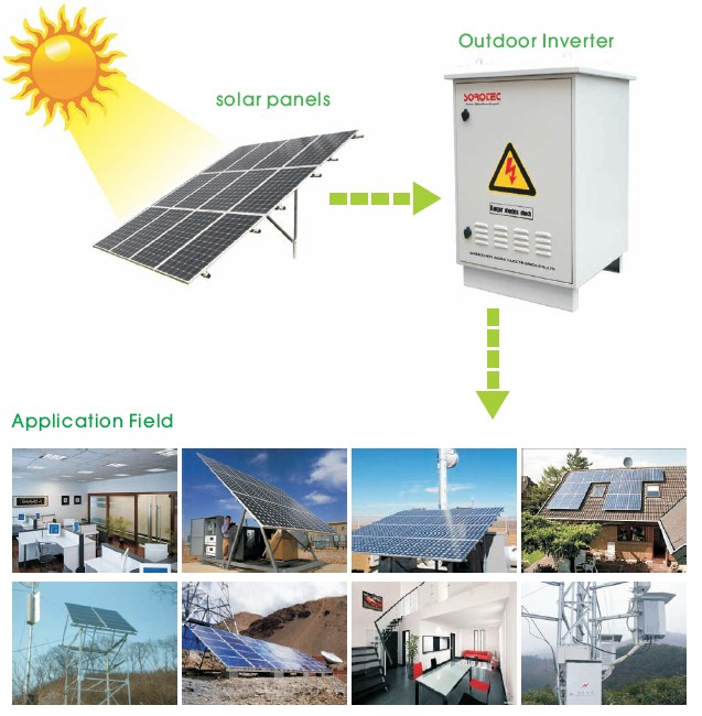 IP55 Outdoor solar UPS Power Inverter / Pure sine wave inverter