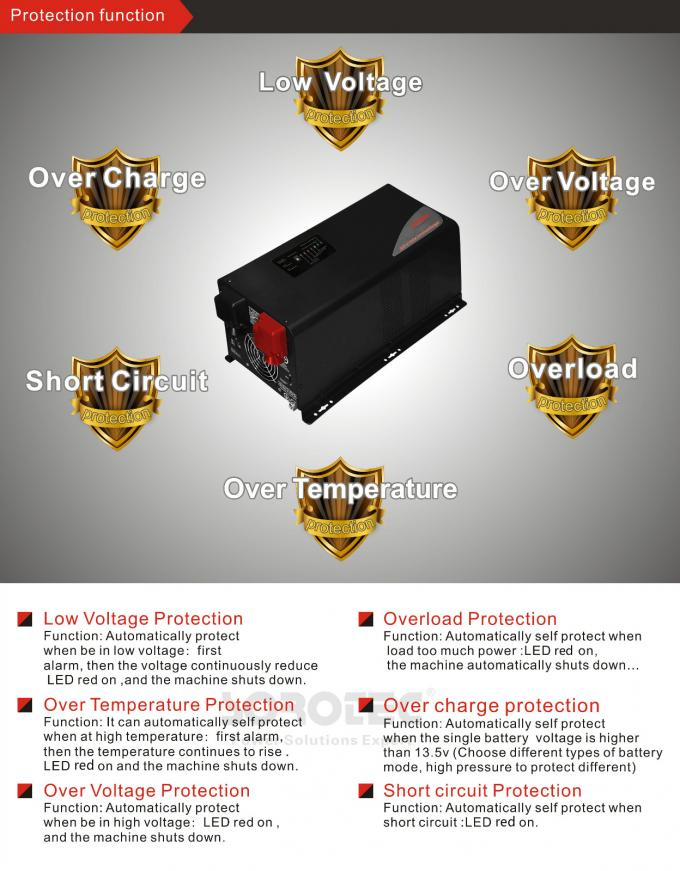 Off Grid Solar UPS Power ondulur Inverter with MPPT 40A Charger