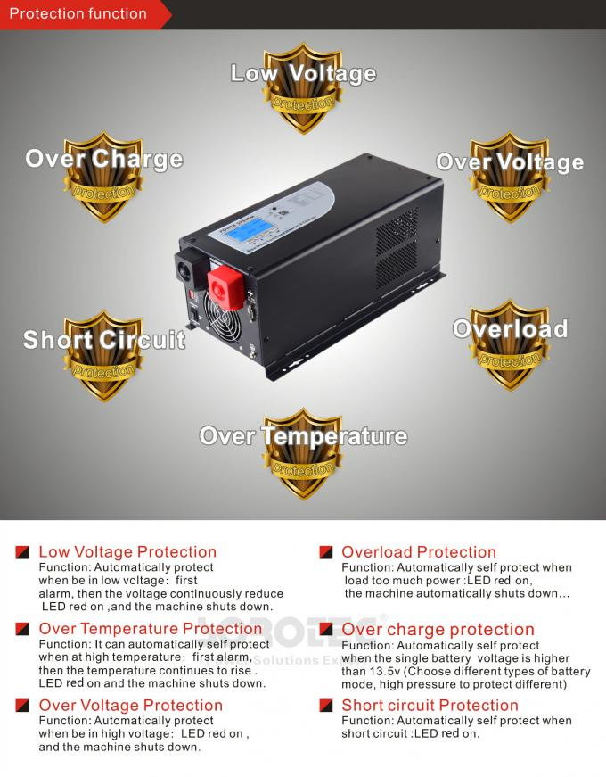 Pure Sine Wave Output Inverter  1 - 6KW Inverter with Charger