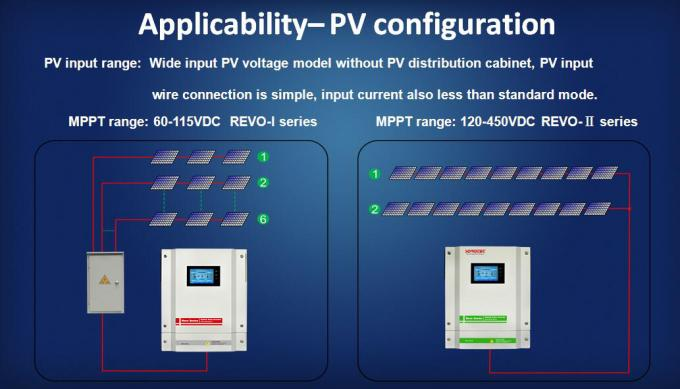 3-5.5Kw On grid Hybrid Solar Inverter with Pure Sine Wave Output Wave Form 0