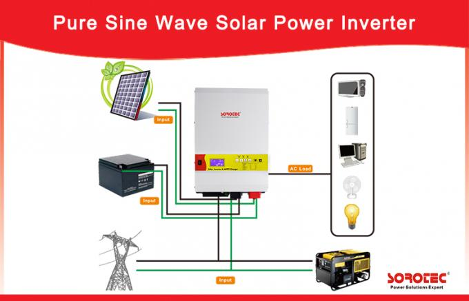 Pure Sine Wave 24V/48V Solar Power Inverter Built-in MPPT Solar Charge Controller